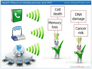 Health Effects of Mobile Phones and Wifi