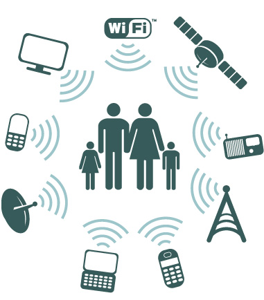 EMF Protection For Mobile Phone Users